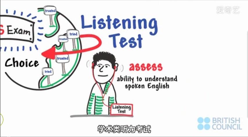 雅思官方听力评分标准